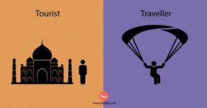 activitati-turist-calator